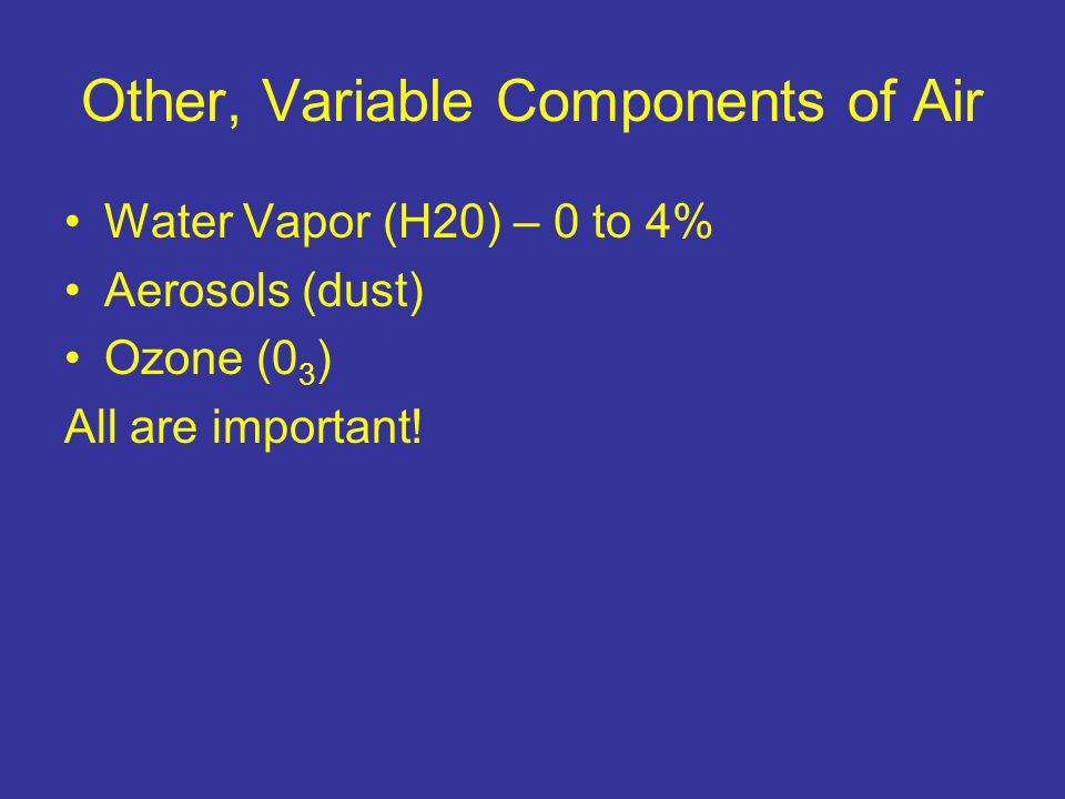 Other, Variable Components of Air Water Vapor (H20) – 0 to 4% Aerosols (dust) Ozone (0 3 ) All are important!