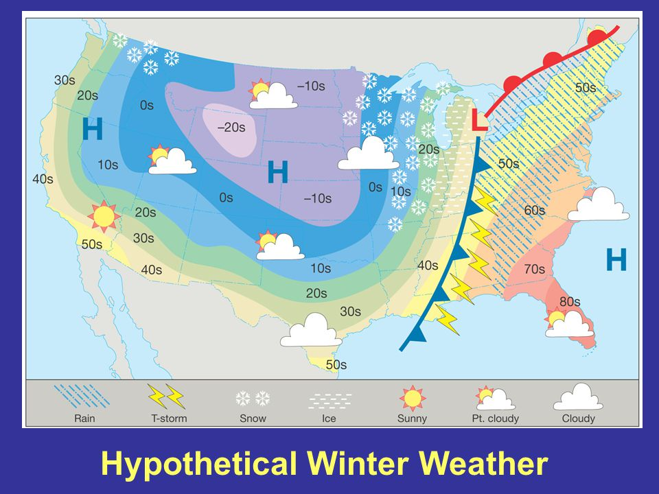 Hypothetical Winter Weather