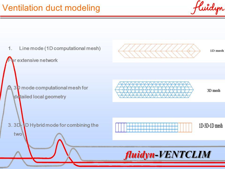 fluidyn-VENTCLIM Ventilation duct modeling 1.Line mode (1D computational mesh) For extensive network 2.