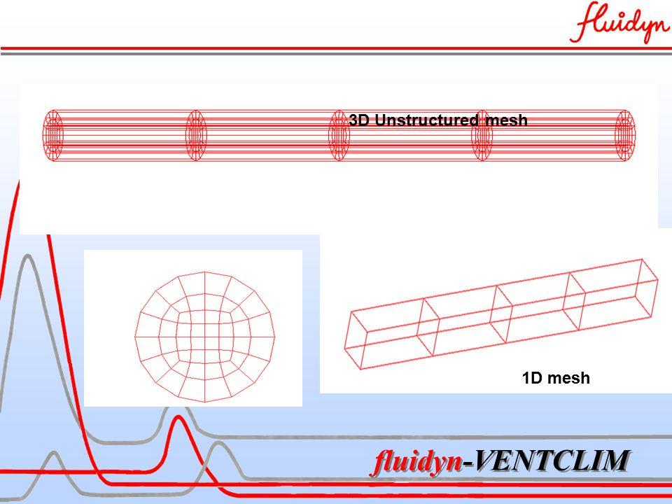 fluidyn-VENTCLIM 1D mesh 3D Unstructured mesh