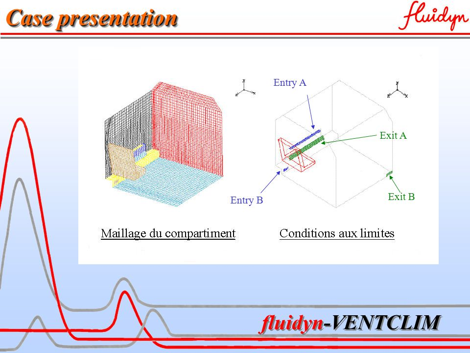 fluidyn-VENTCLIM Case presentation Entry B Entry A Exit B Exit A