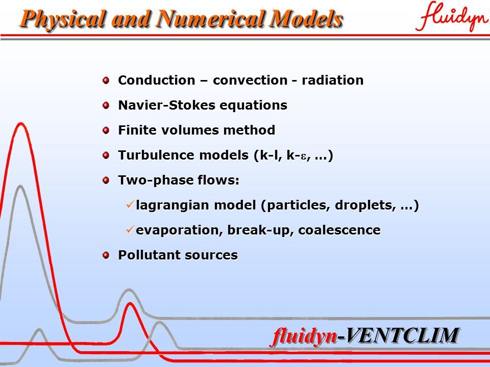 fluidyn-VENTCLIM Physical and Numerical Models Conduction – convection - radiation Conduction – convection - radiation Navier-Stokes equations Navier-