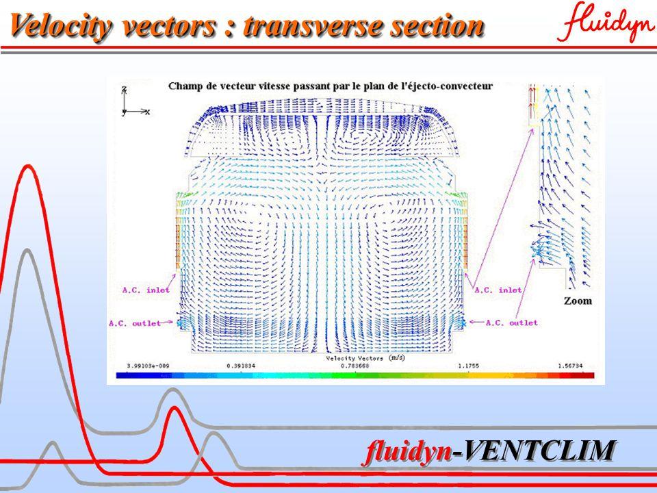 fluidyn-VENTCLIM Velocity vectors : transverse section