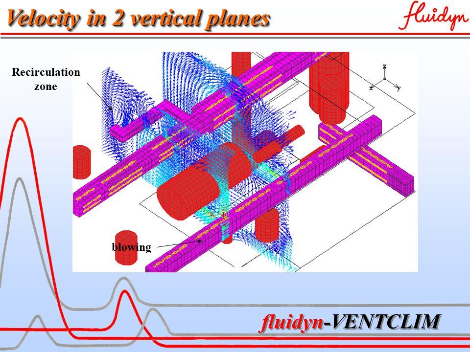 fluidyn-VENTCLIM Recirculation zone blowing Velocity in 2 vertical planes
