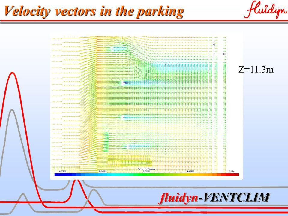 fluidyn-VENTCLIM Velocity vectors in the parking Z=1m Z=5m Z=7m Z=11.3m
