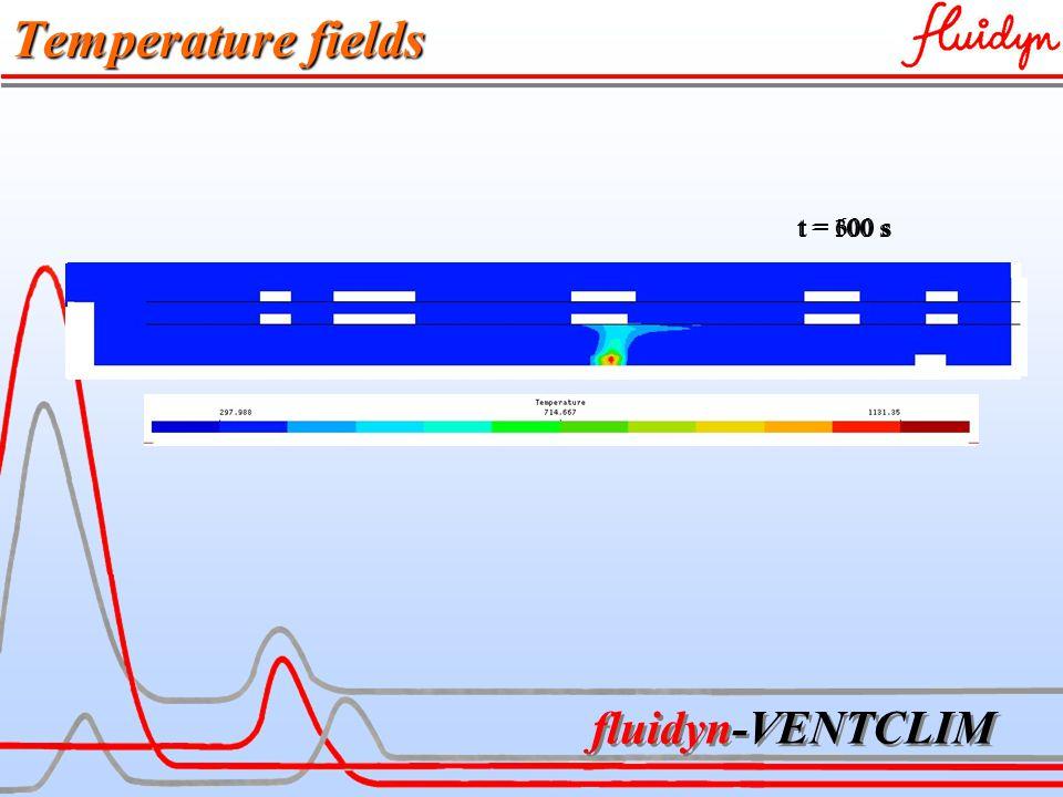 fluidyn-VENTCLIM Temperature fields t = 100 st = 300 s t = 600 s