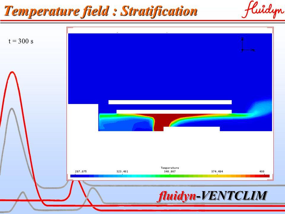 fluidyn-VENTCLIM Temperature field : Stratification t = 300 s