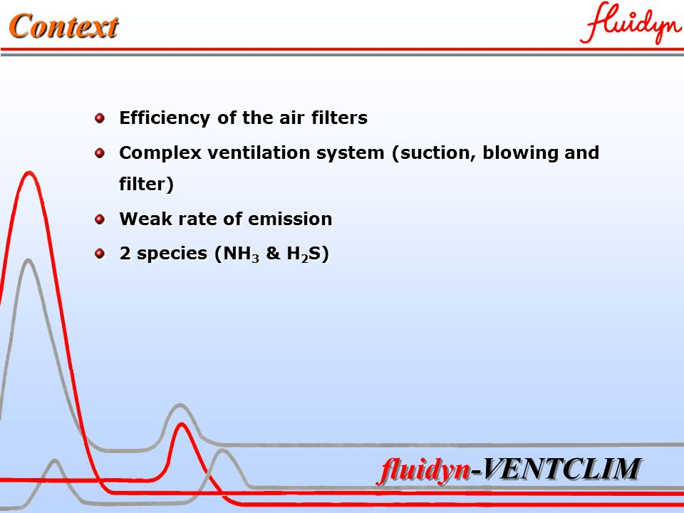 fluidyn-VENTCLIM Context Efficiency of the air filters Complex ventilation system (suction, blowing and filter) Weak rate of emission 2 species (NH 3