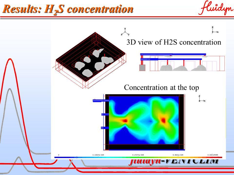 fluidyn-VENTCLIM Results: H 2 S concentration 3D view of H2S concentration Concentration at the top