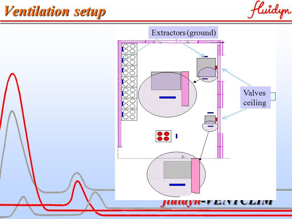 fluidyn-VENTCLIM Ventilation setup Valves ceiling Extractors (ground)