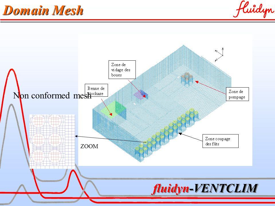 fluidyn-VENTCLIM Domain Mesh ZOOM Non conformed mesh