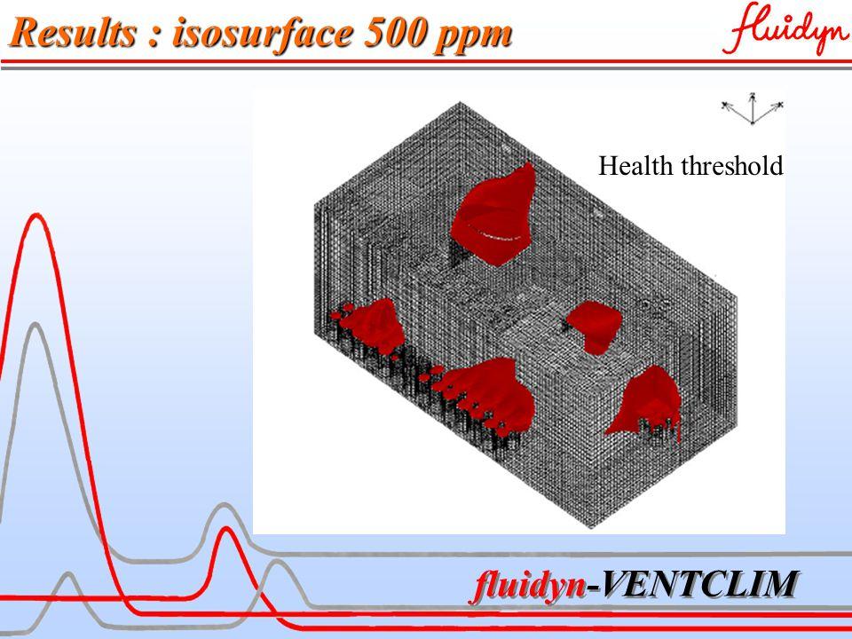 fluidyn-VENTCLIM Results : isosurface 500 ppm Health threshold