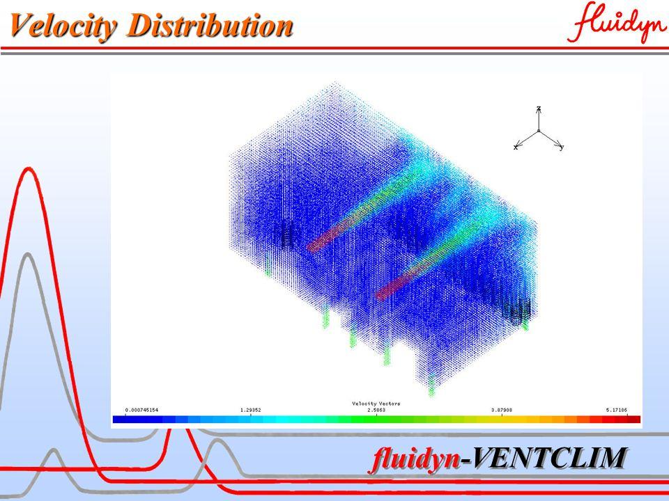 fluidyn-VENTCLIM Velocity Distribution