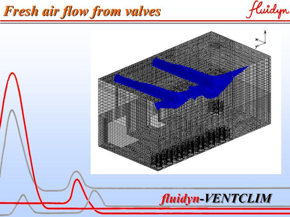 fluidyn-VENTCLIM Fresh air flow from valves