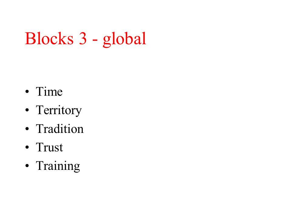 Blocks 3 - global Time Territory Tradition Trust Training