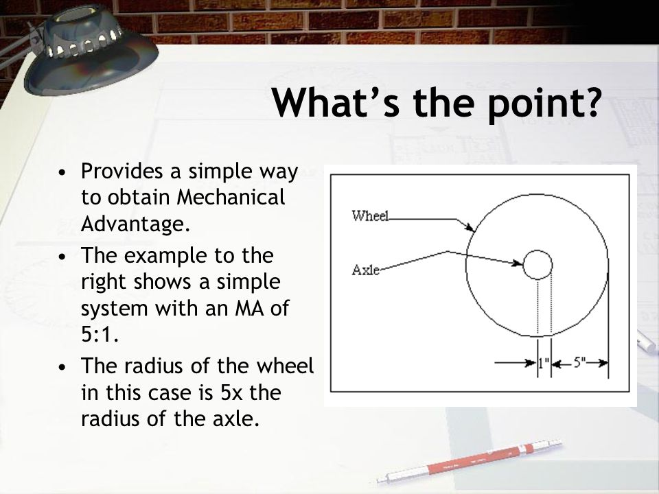 What's the point. Provides a simple way to obtain Mechanical Advantage.