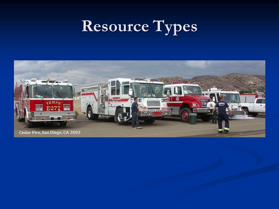 Phoenix Regional SOP Vol.