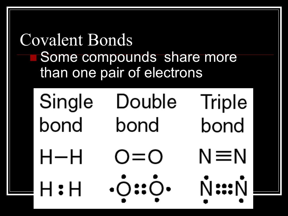 CoValent Bonds Every atom MUST have a full valence electron shell: Carbon = 8 Hydrogen = 2 Shared electrons count for BOTH atoms