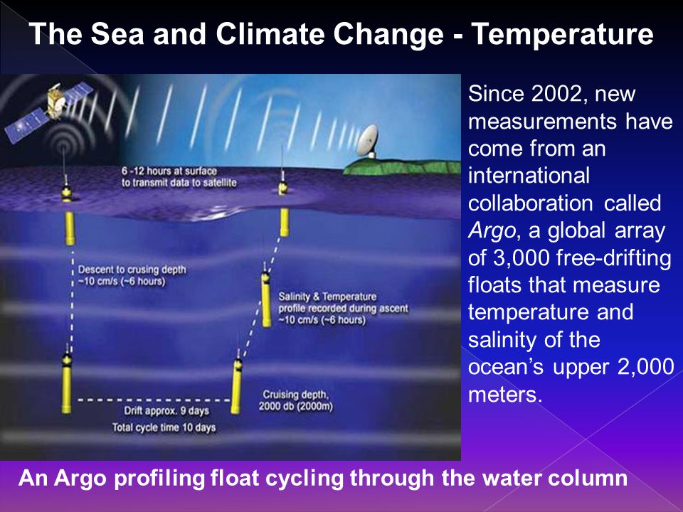 The Sea and Climate Change - Temperature Since 2002, new measurements have come from an international collaboration called Argo, a global array of 3,000 free-drifting floats that measure temperature and salinity of the ocean's upper 2,000 meters.