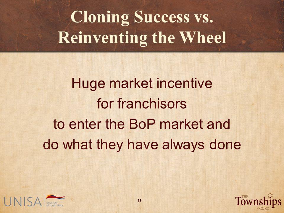 53 Cloning Success vs.