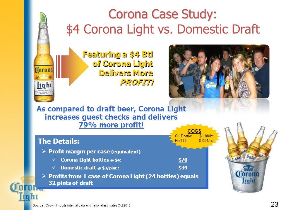 Featuring a $4 Btl of Corona Light Delivers More PROFIT.