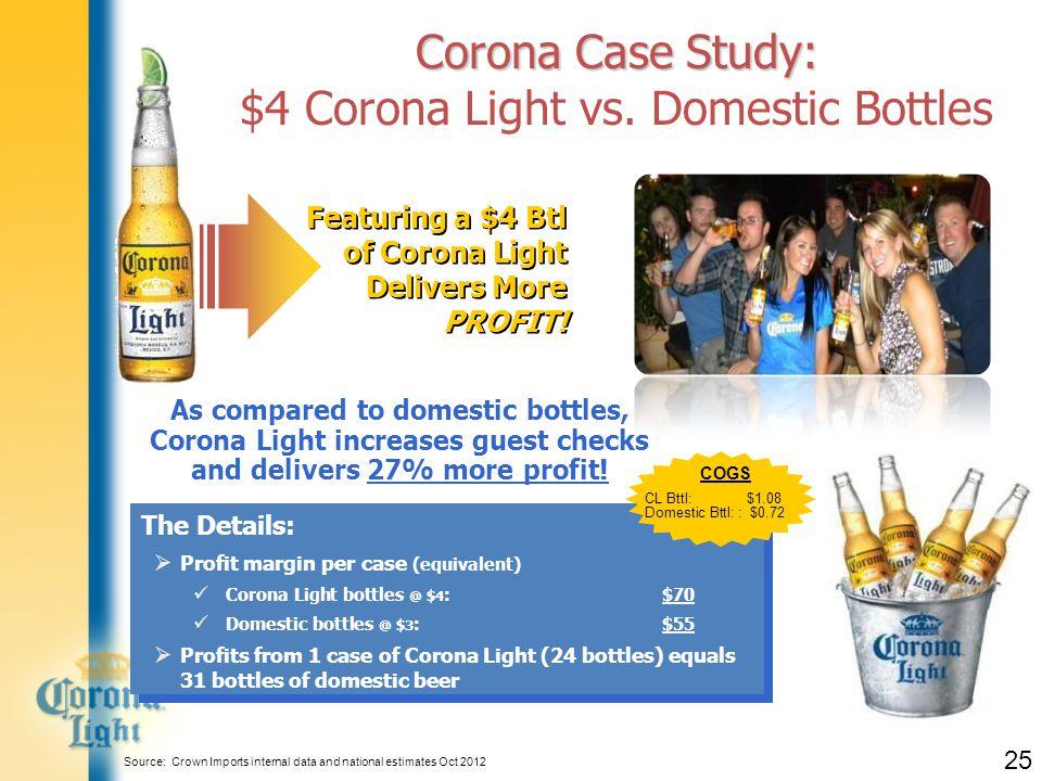 Corona Case Study: Corona Case Study: $4 Corona Light vs.