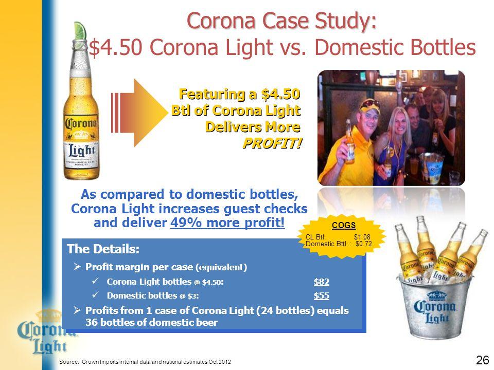 Corona Case Study: Corona Case Study: $4.50 Corona Light vs.