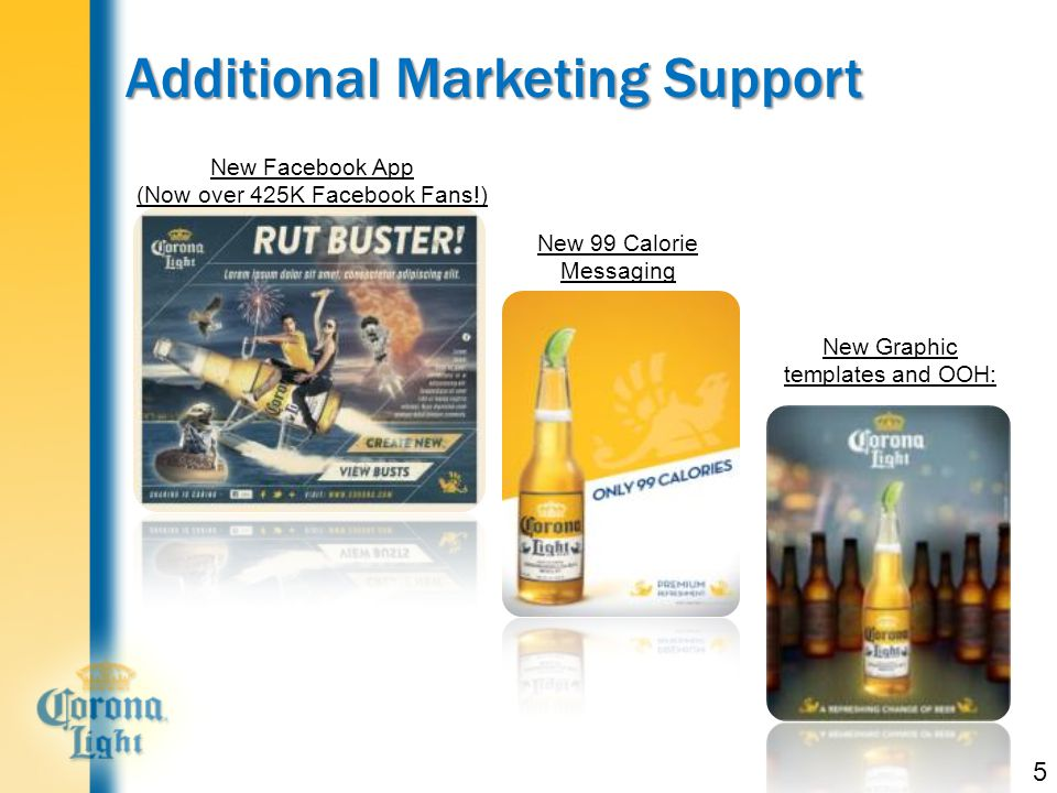 Corona Light Most Preferred Light Beer Among Millennial Consumers.