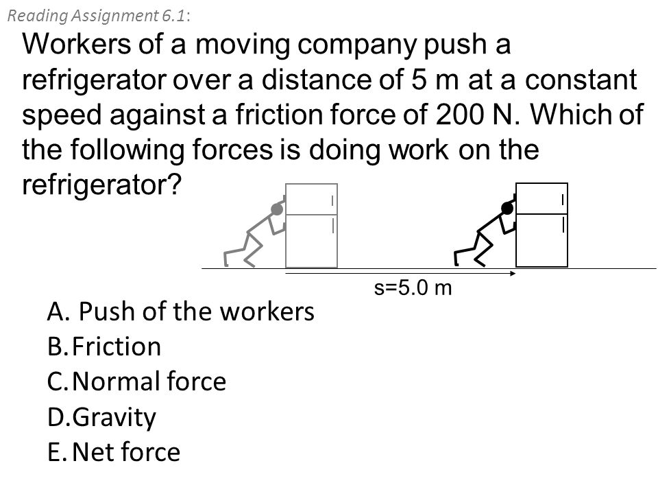Reading Assignment 6.1: A. Push of the workers B.Friction C.Normal force D.Gravity E.Net force Workers of a moving company push a refrigerator over a