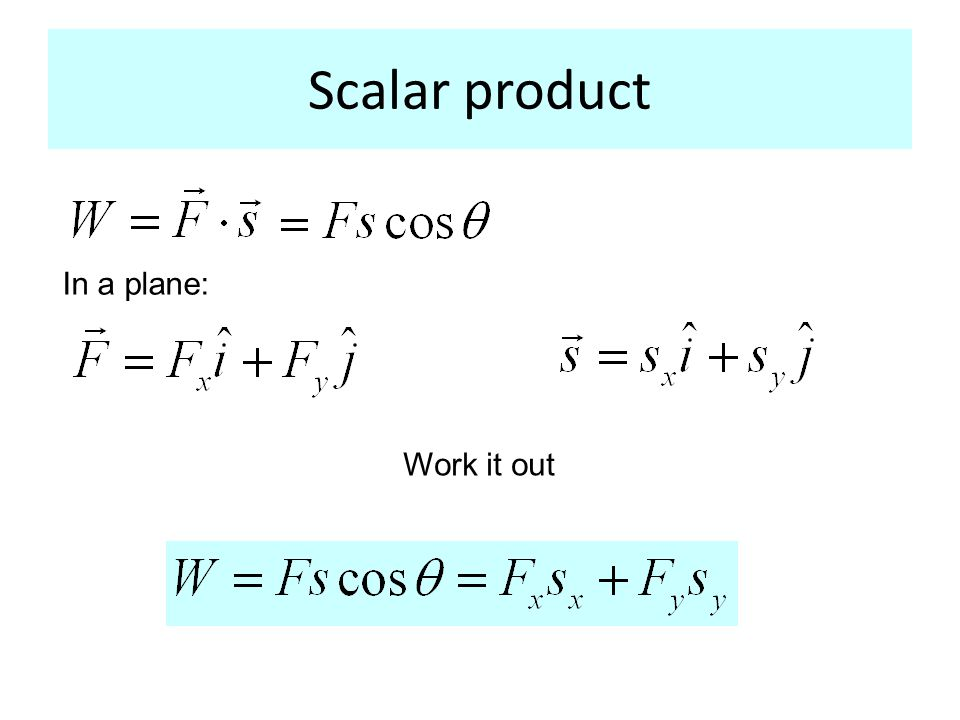 Scalar product In a plane: Work it out