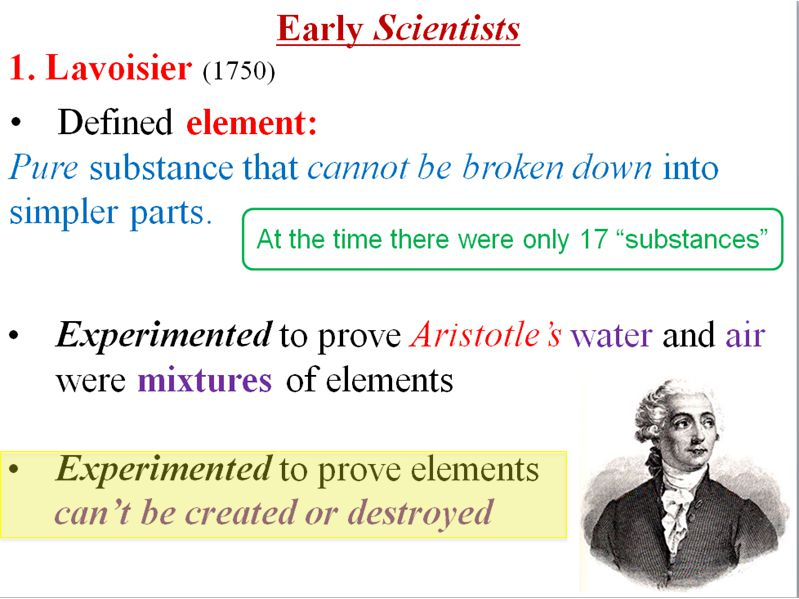 Law of Conservation of Matter: In any chemical reaction matter cannot be created or destroyed.