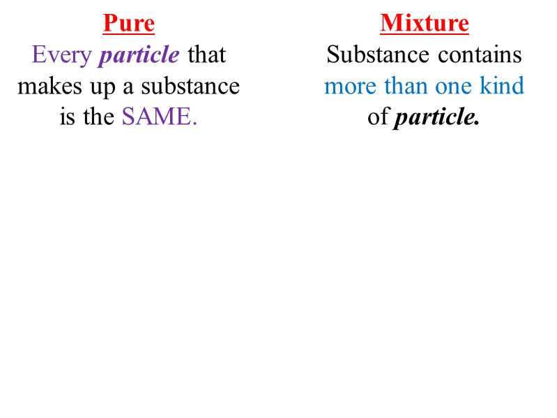 Mixture Substance contains more than one kind of particle.