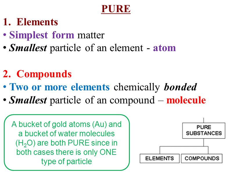 PURE 1. Elements Simplest form matter Smallest particle of an element - atom 2.