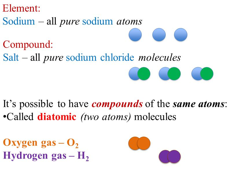 Element: Sodium – all pure sodium atoms It's possible to have compounds of the same atoms: Called diatomic (two atoms) molecules Oxygen gas – O 2 Hydrogen gas – H 2 Compound: Salt – all pure sodium chloride molecules