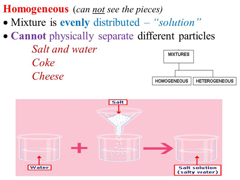Homogeneous (can not see the pieces)  Mixture is evenly distributed – solution  Cannot physically separate different particles Salt and water Coke Cheese
