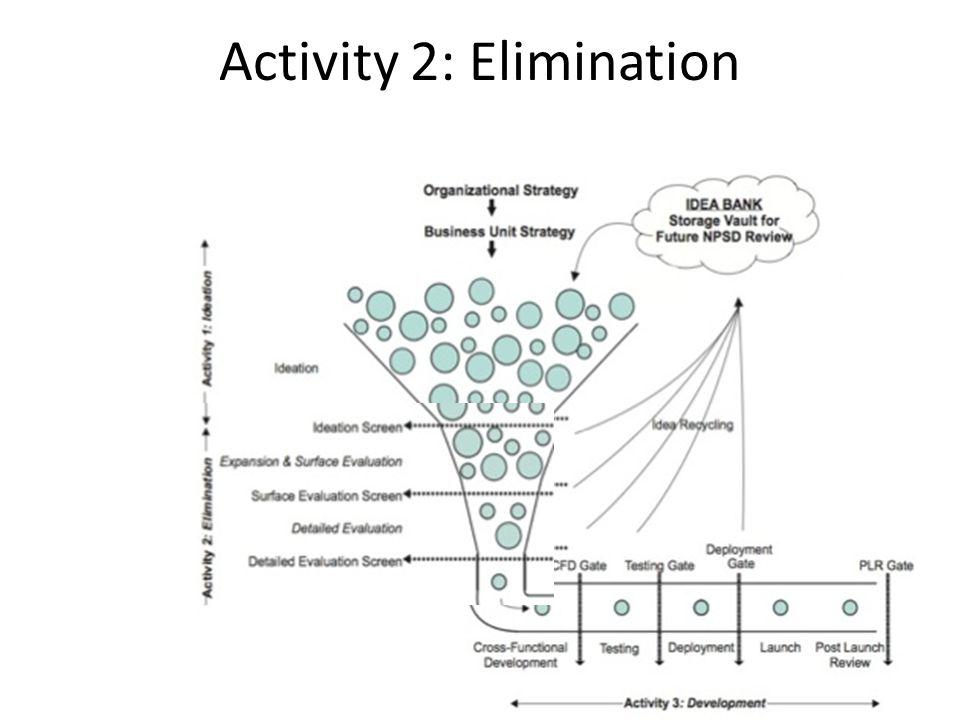 Activity 2: Elimination