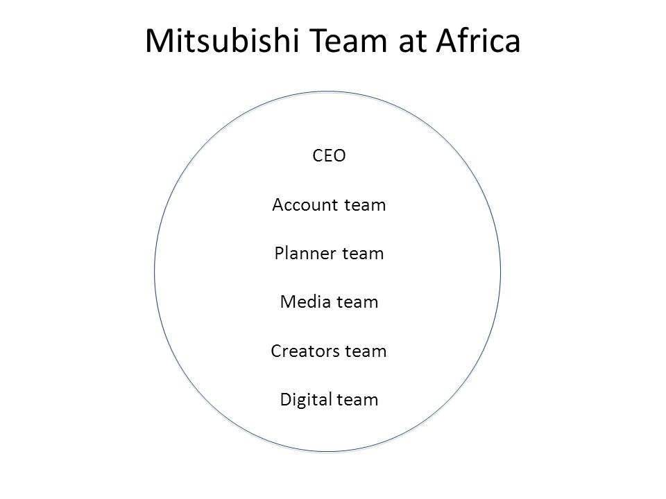 Mitsubishi Team at Africa CEO Account team Planner team Media team Creators team Digital team