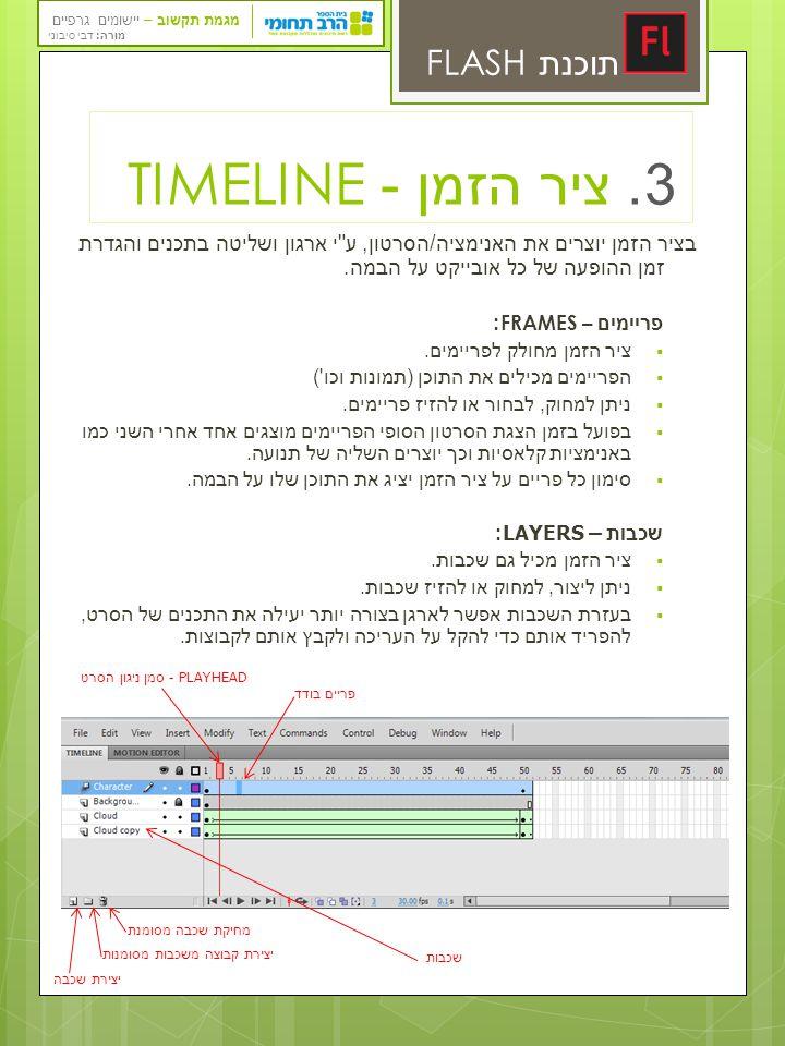 מגמת תקשוב – יישומים גרפיים מורה: דבי סיבוני תוכנת FLASH בציר הזמן יוצרים את האנימציה / הסרטון, ע