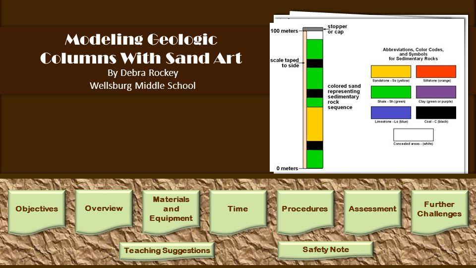Modeling Geologic Columns With Sand Art By Debra Rockey Wellsburg Middle School 1.Prepare the plastic tube.