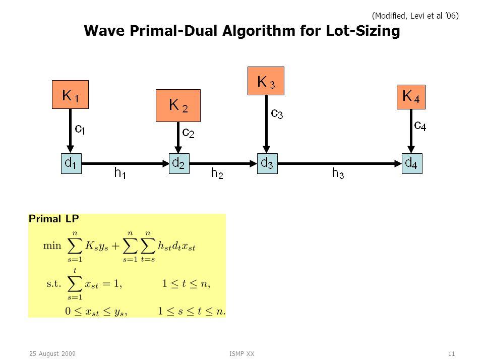 25 August 2009ISMP XX11 Wave Primal-Dual Algorithm for Lot-Sizing (Modified, Levi et al '06)