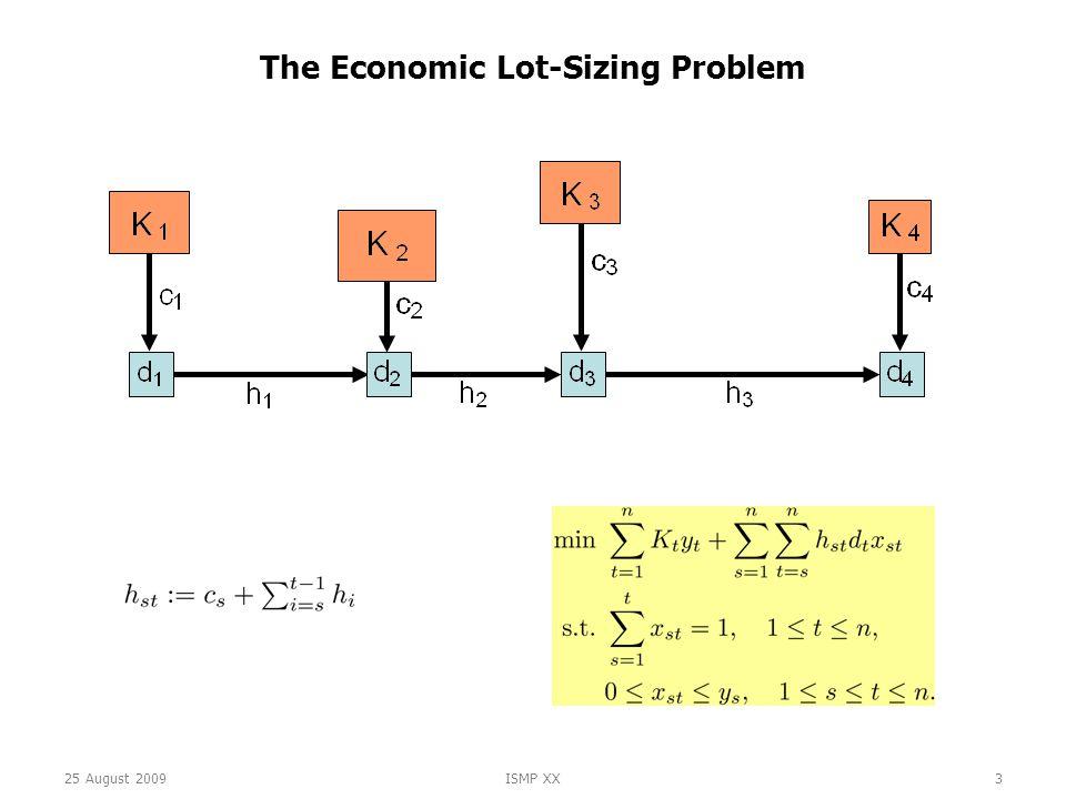 25 August 2009ISMP XX3 The Economic Lot-Sizing Problem