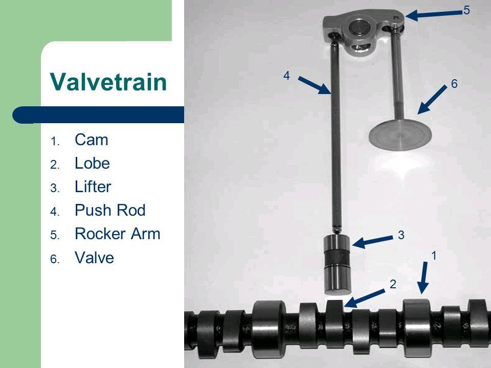 Valvetrain Parts Cont.