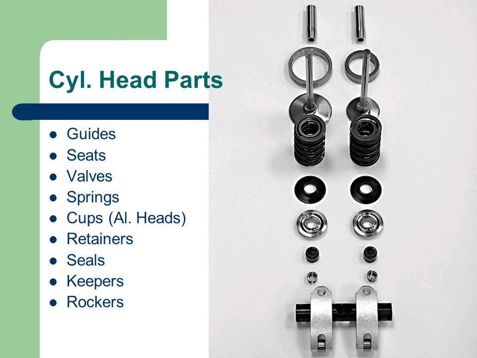 Valves Made of: – Steel – Stainless – Titanium