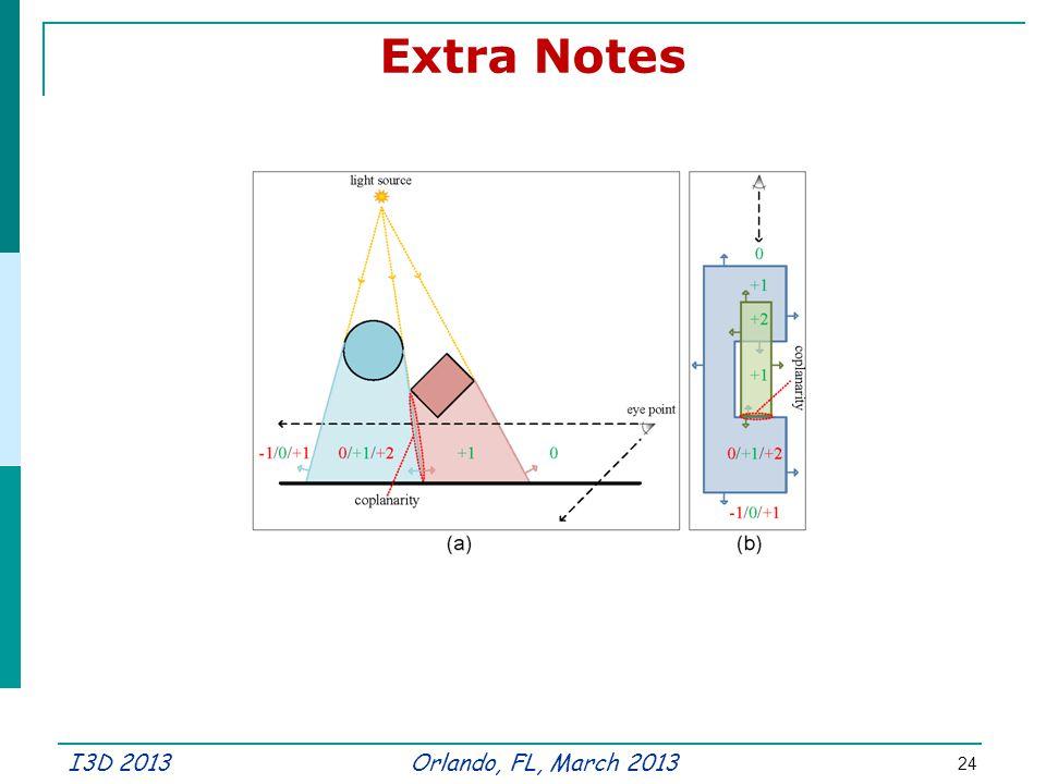 I3D 2013Orlando, FL, March 2013 Extra Notes 24