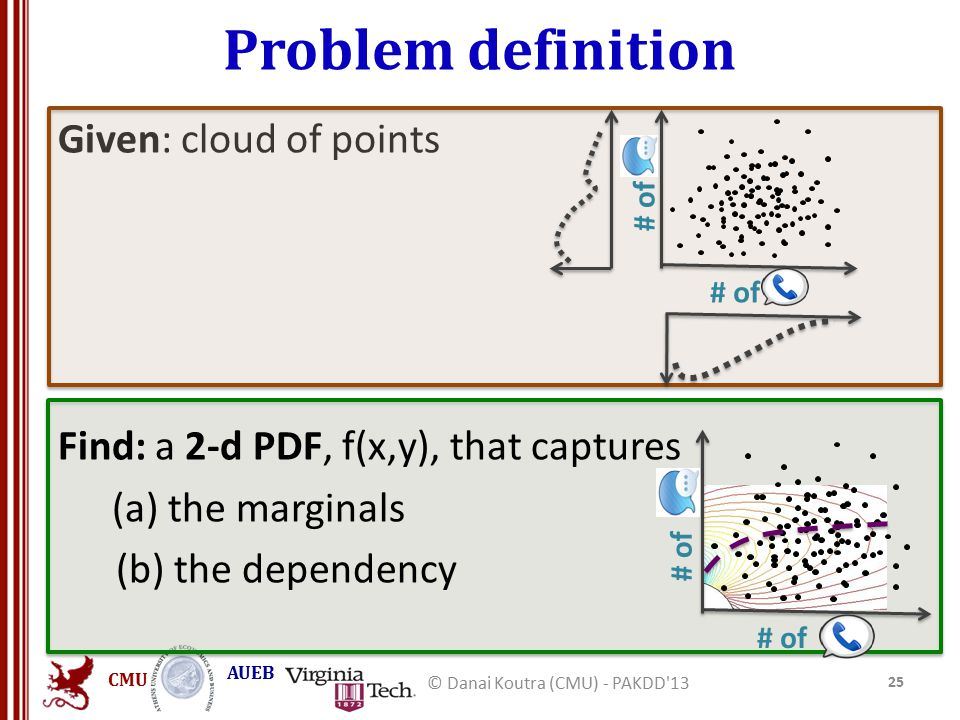 CMU AUEB Problem definition Given: cloud of points Find: a 2-d PDF, f(x,y), that captures (a) the marginals (b) the dependency 25 © Danai Koutra (CMU)