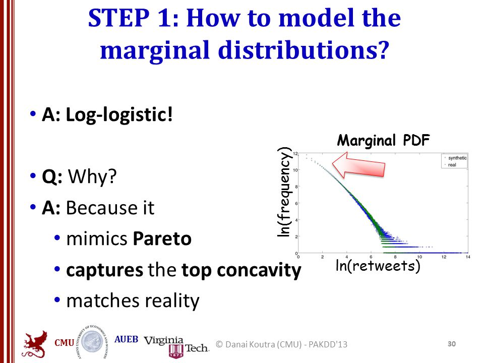 CMU AUEB STEP 1: How to model the marginal distributions.