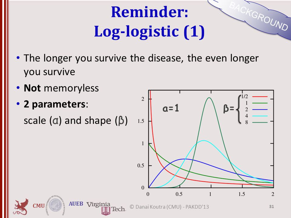 CMU AUEB Reminder: Log-logistic (1) The longer you survive the disease, the even longer you survive Not memoryless 2 parameters: scale ( α ) and shape ( β ) BACKGROUND 31 © Danai Koutra (CMU) - PAKDD 13 a=1β=β=