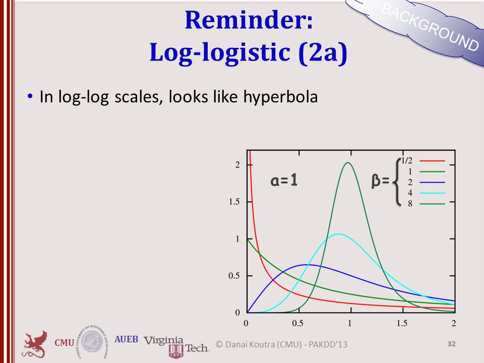 CMU AUEB Reminder: Log-logistic (2a) In log-log scales, looks like hyperbola BACKGROUND 32 © Danai Koutra (CMU) - PAKDD'13 a=1β=β=