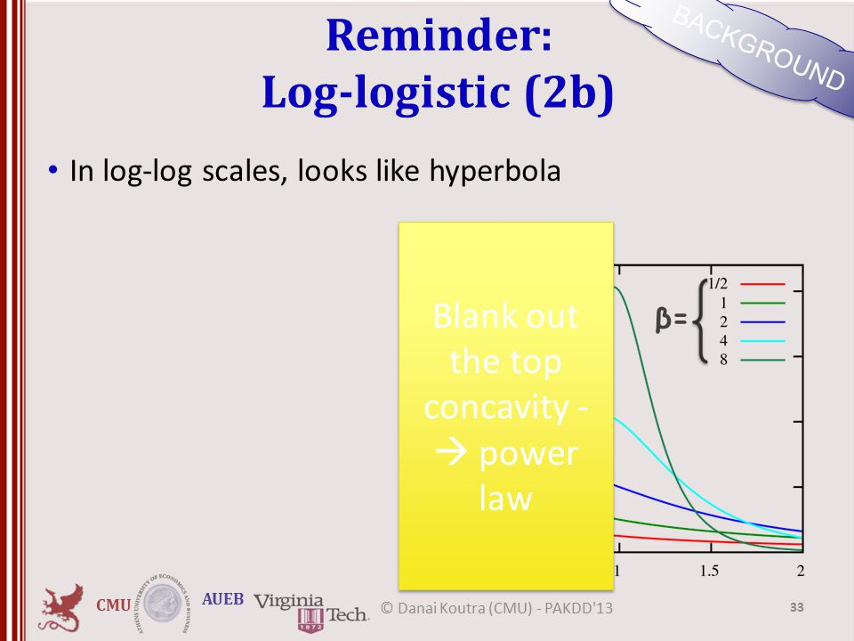CMU AUEB Reminder: Log-logistic (2b) In log-log scales, looks like hyperbola BACKGROUND 33 © Danai Koutra (CMU) - PAKDD 13 a=1β=β= Blank out the top concavity -  power law