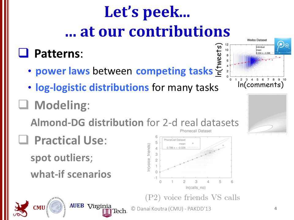 CMU AUEB Let's peek... … at our contributions  Patterns: power laws between competing tasks log-logistic distributions for many tasks  Modeling: Alm